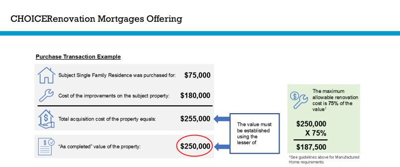 Freddie Mac Energy Mortgage Info Sheet Link